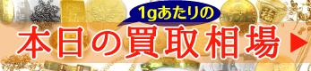 today_market_price